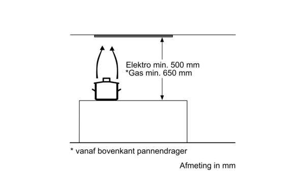 Siemens - LB78574 Inbouwunit afzuigkap