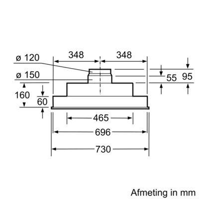 Bosch - DHL755BL Inbouwunit afzuigkap