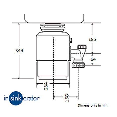 DPS - 102015 Overige