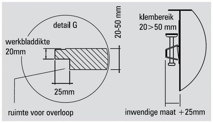 ABK - BIN5010VI Spoelbakken