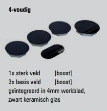 ABK - ICI0402 Domino inductie kookplaat
